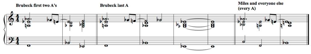 sweet chords.jpg