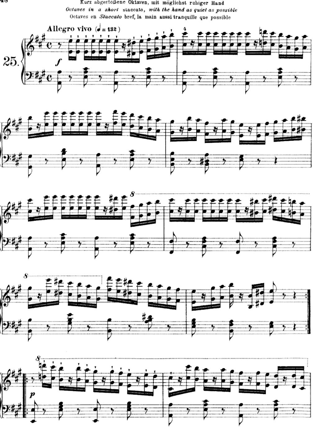Czerny A octaves